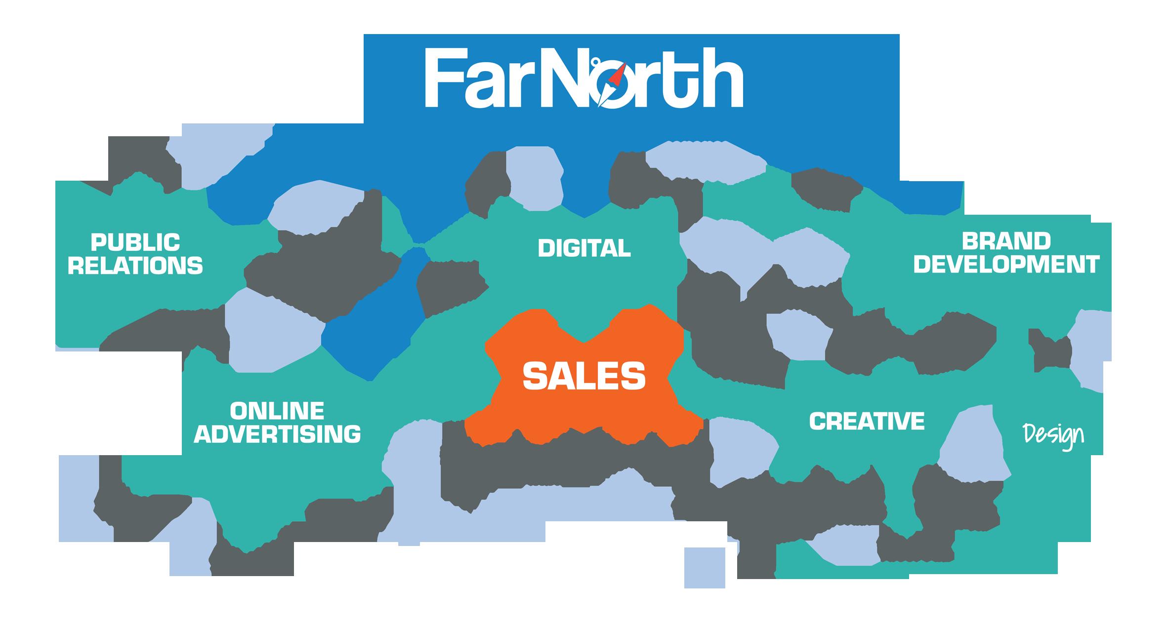 Sales & Marketing consultant